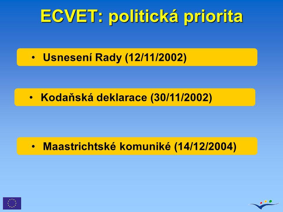 ECVET: politická priorita