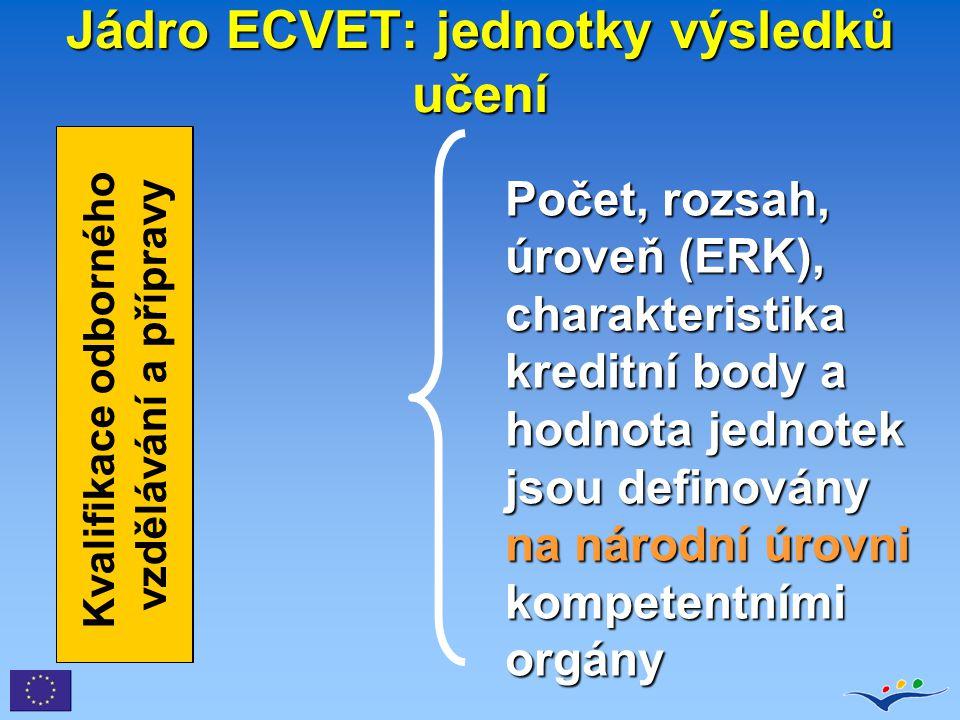 Jádro ECVET: jednotky výsledků učení