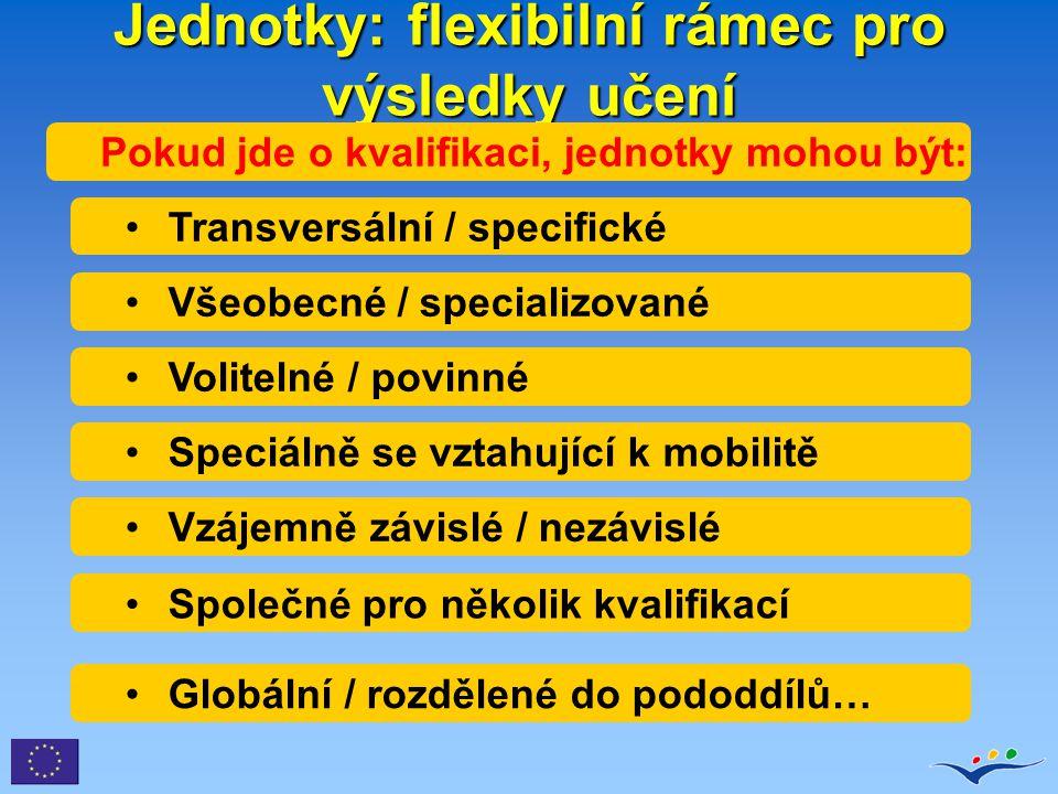 Jednotky: flexibilní rámec pro výsledky učení
