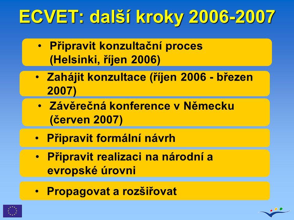 ECVET: další kroky 2006-2007 Připravit konzultační proces