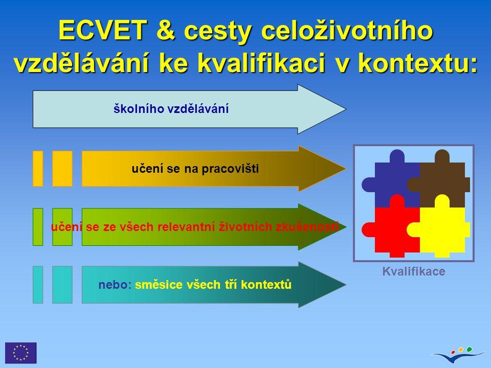 ECVET & cesty celoživotního vzdělávání ke kvalifikaci v kontextu: