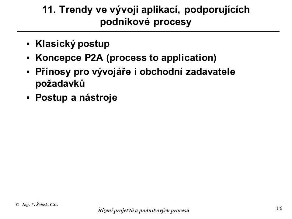11. Trendy ve vývoji aplikací, podporujících podnikové procesy