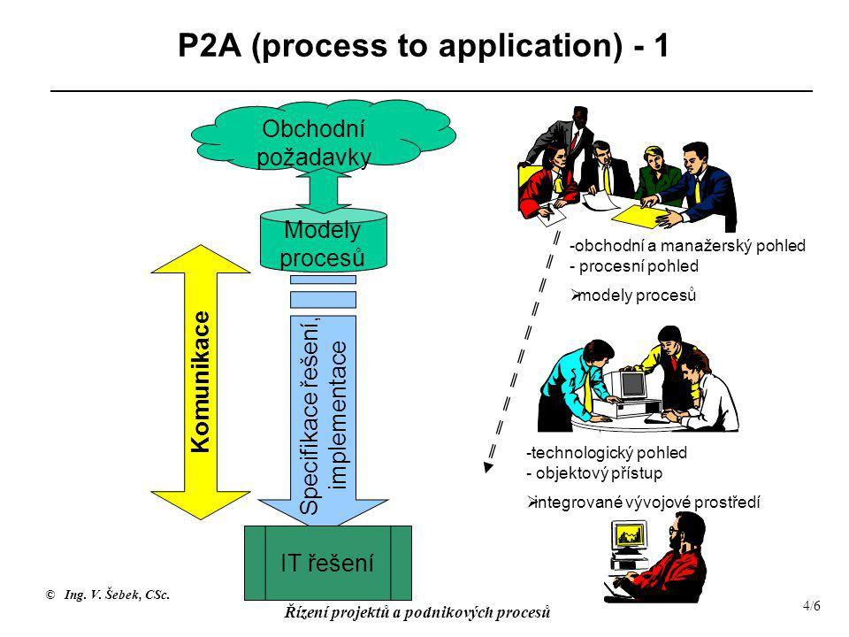 P2A (process to application) - 1