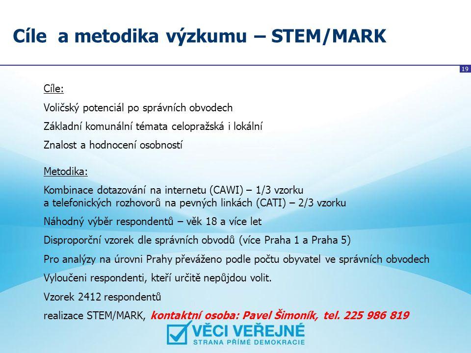 Cíle a metodika výzkumu – STEM/MARK