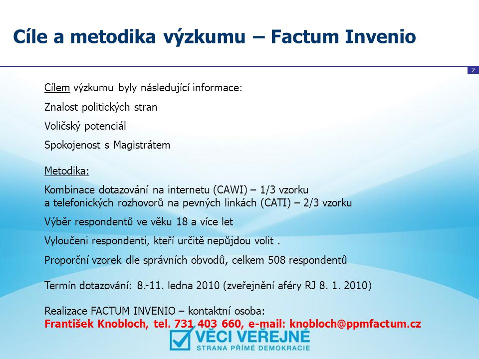 Cíle a metodika výzkumu – Factum Invenio