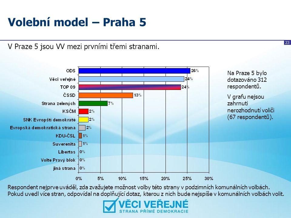 Volební model – Praha 5 V Praze 5 jsou VV mezi prvními třemi stranami.