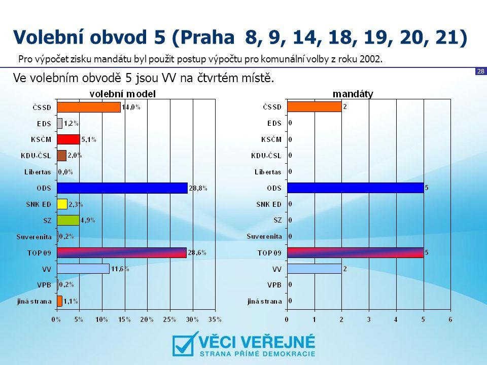 Volební obvod 5 (Praha 8, 9, 14, 18, 19, 20, 21) Pro výpočet zisku mandátu byl použit postup výpočtu pro komunální volby z roku 2002.