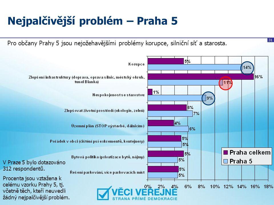 Nejpalčivější problém – Praha 5