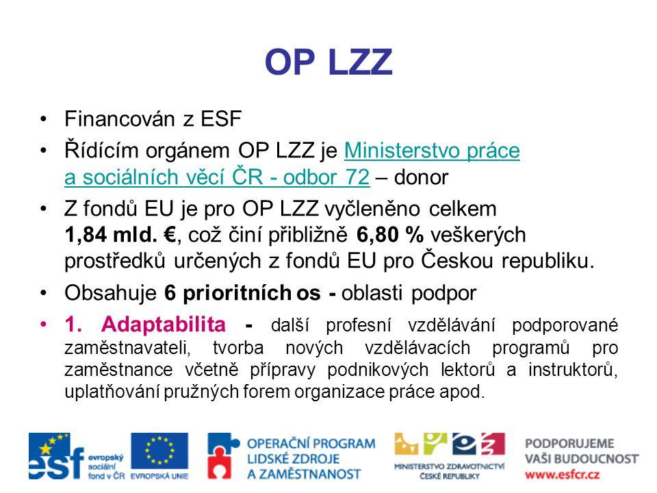 OP LZZ Financován z ESF. Řídícím orgánem OP LZZ je Ministerstvo práce a sociálních věcí ČR - odbor 72 – donor.