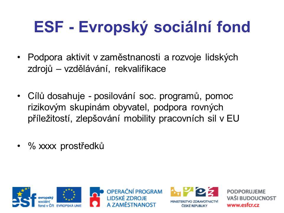 ESF - Evropský sociální fond