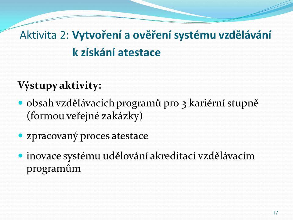 Aktivita 2: Vytvoření a ověření systému vzdělávání k získání atestace