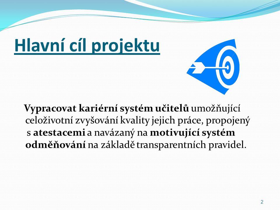 Hlavní cíl projektu Vypracovat kariérní systém učitelů umožňující celoživotní zvyšování kvality jejich práce, propojený.