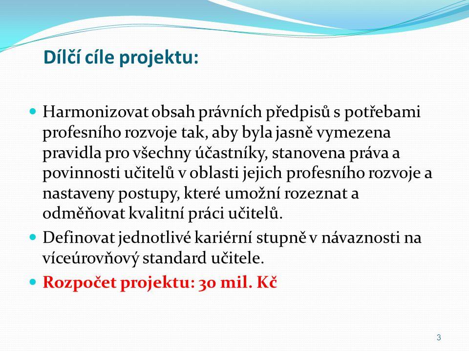 Dílčí cíle projektu: