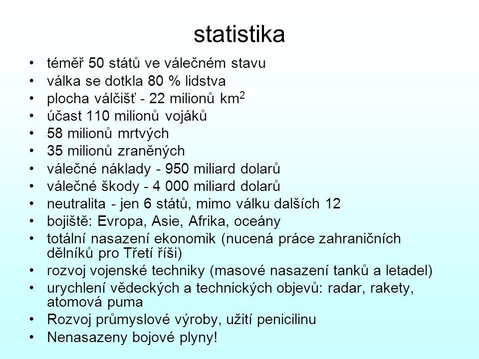 statistika téměř 50 států ve válečném stavu