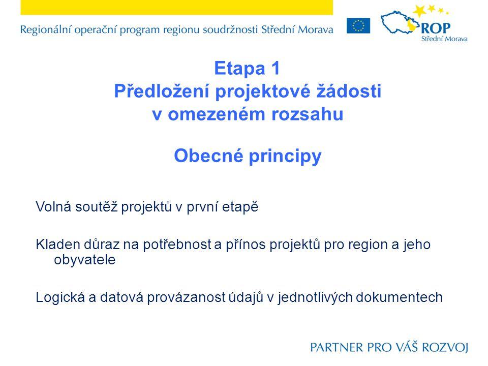 Předložení projektové žádosti