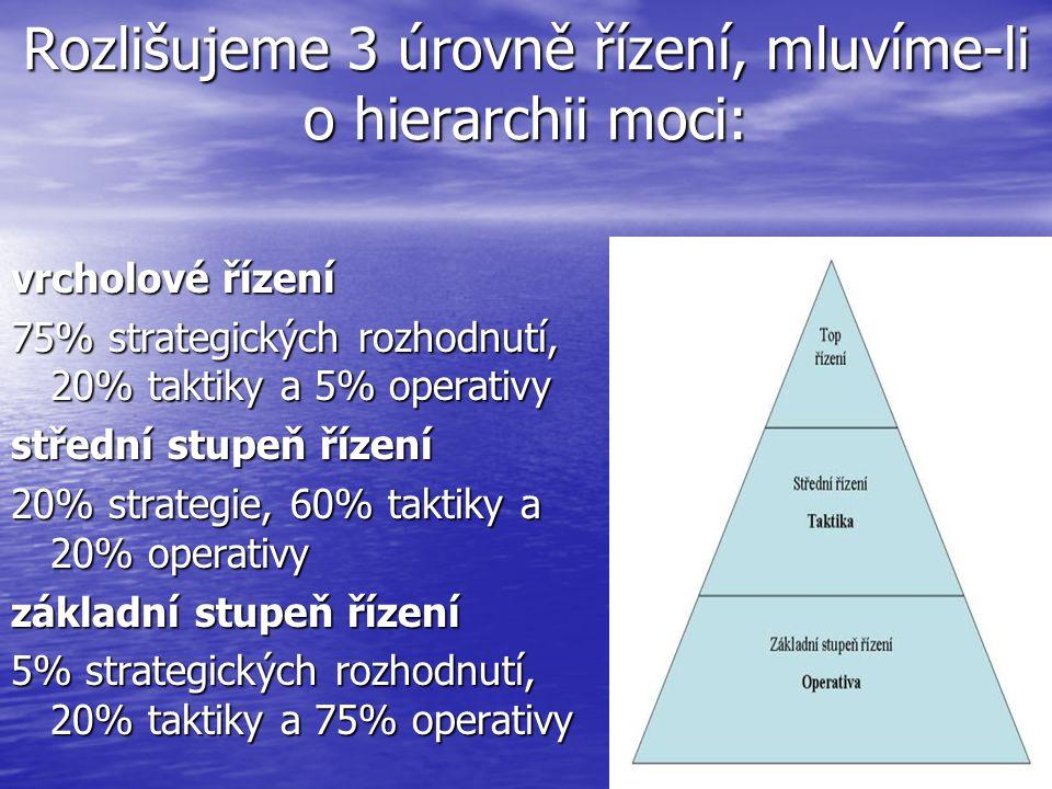 Rozlišujeme 3 úrovně řízení, mluvíme-li o hierarchii moci: