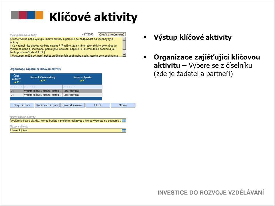 Klíčové aktivity Výstup klíčové aktivity