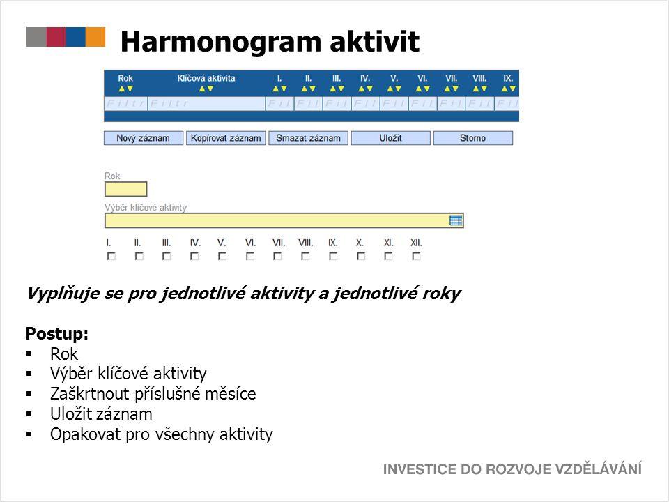 Harmonogram aktivit Vyplňuje se pro jednotlivé aktivity a jednotlivé roky. Postup: Rok. Výběr klíčové aktivity.