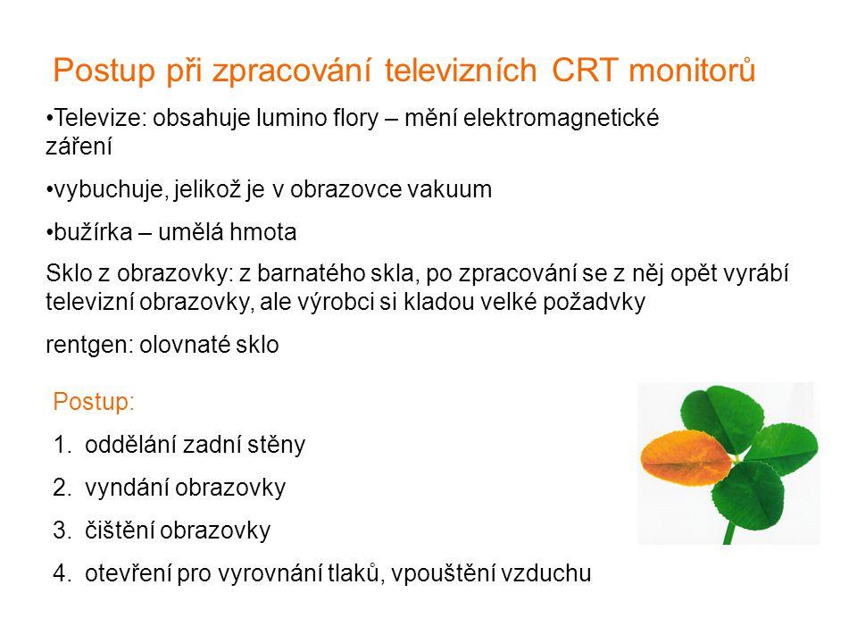 Postup při zpracování televizních CRT monitorů