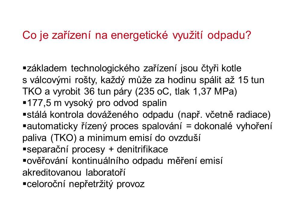 Co je zařízení na energetické využití odpadu
