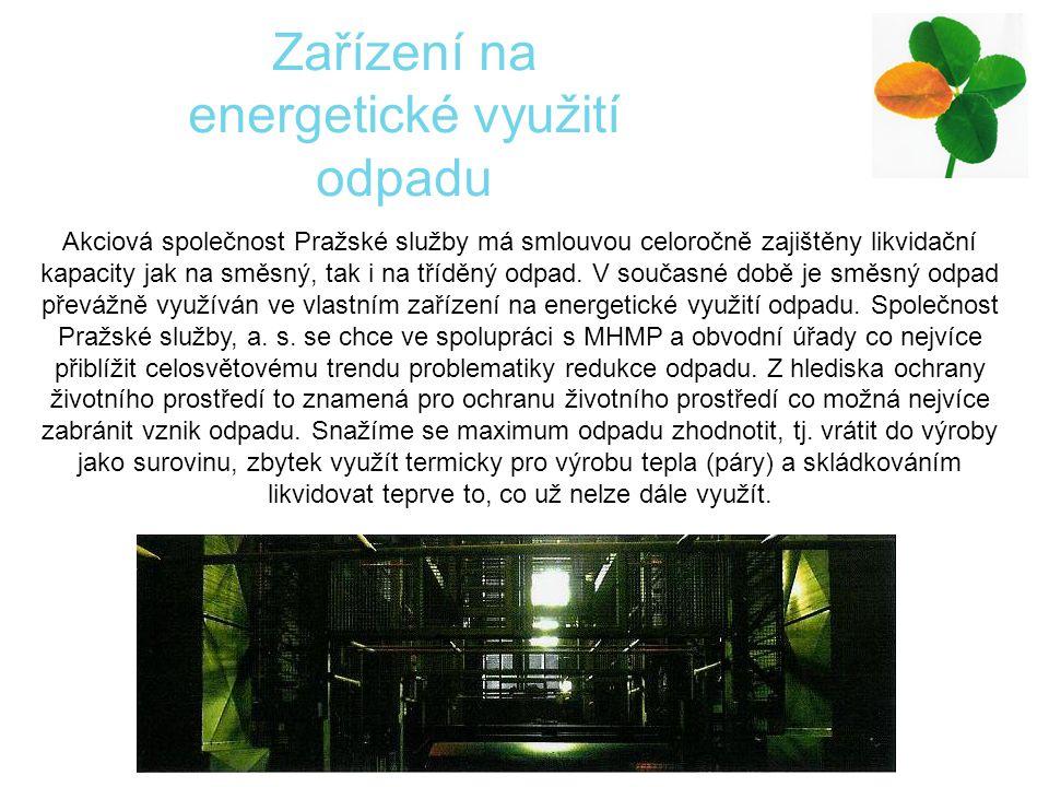 Zařízení na energetické využití odpadu