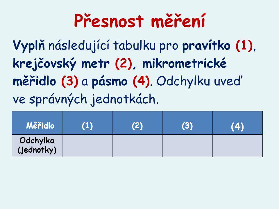 Přesnost měření Vyplň následující tabulku pro pravítko (1),