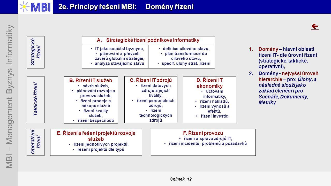 2e. Principy řešení MBI: Domény řízení