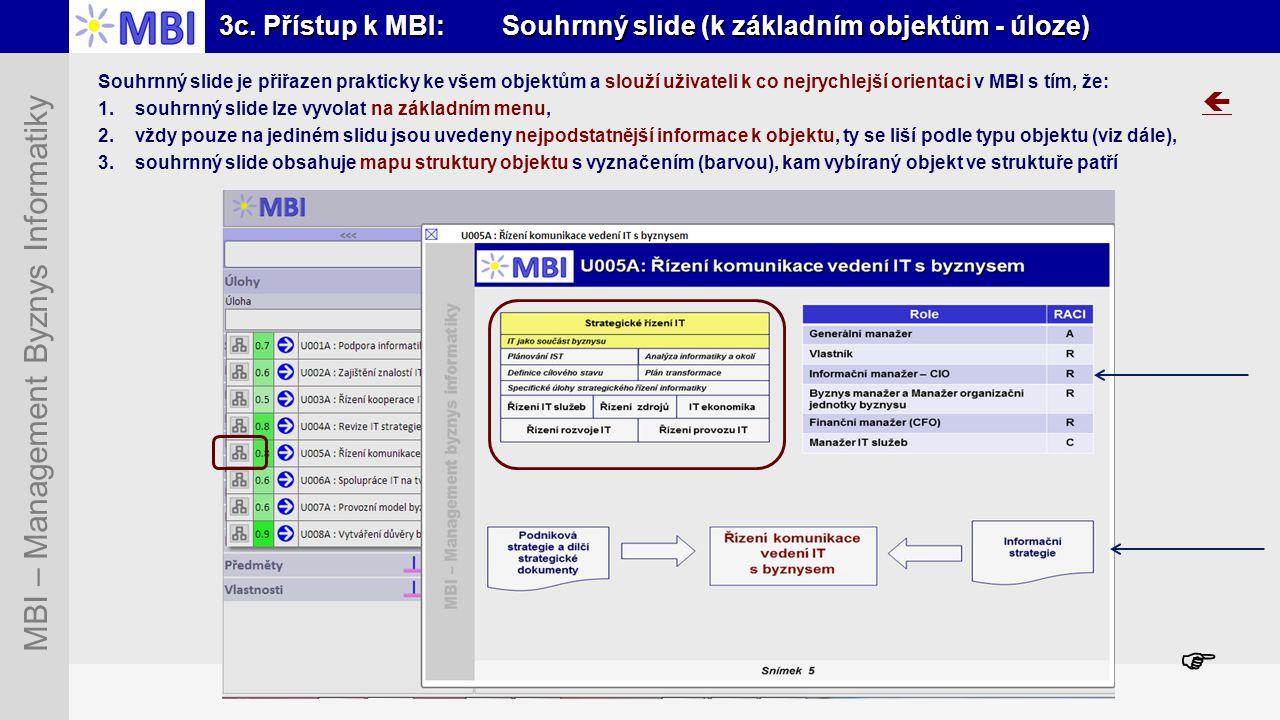 3c. Přístup k MBI: Souhrnný slide (k základním objektům - úloze)