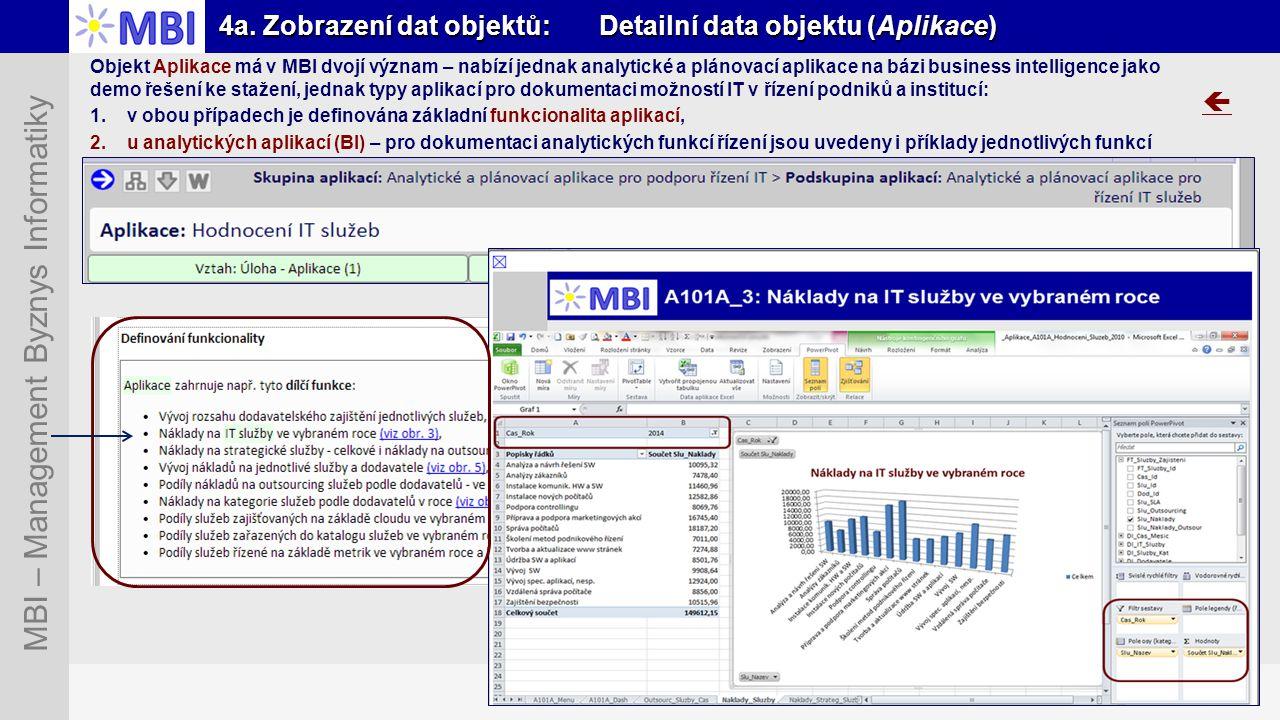 4a. Zobrazení dat objektů: Detailní data objektu (Aplikace)