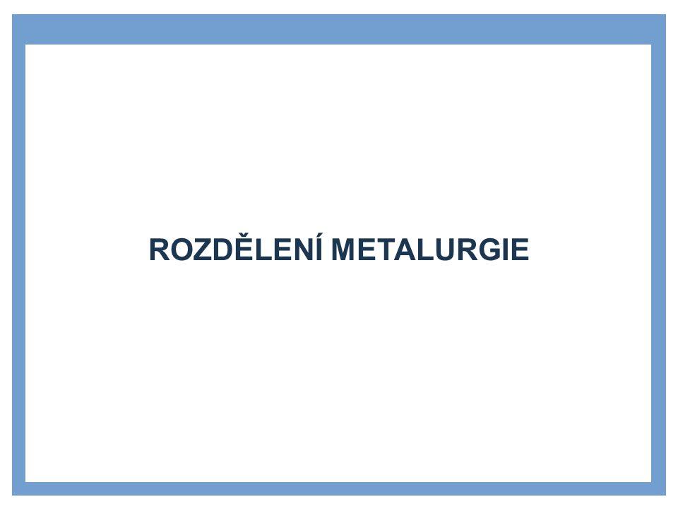Zdroje Rozdělení metalurgie