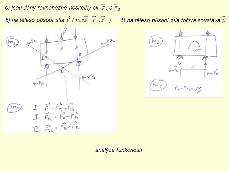 c) jsou dány rovnoběžné nositelky sil a