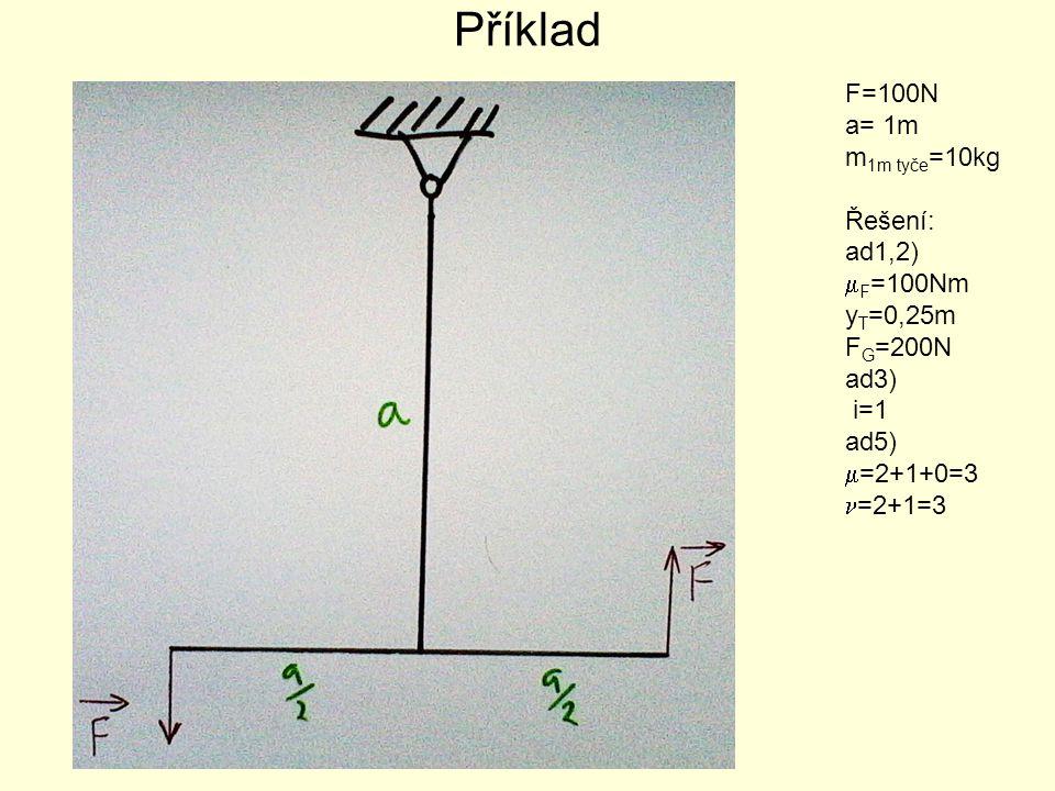 Příklad F=100N a= 1m m1m tyče=10kg Řešení: ad1,2) mF=100Nm yT=0,25m