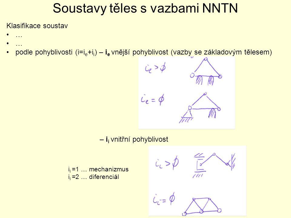 Soustavy těles s vazbami NNTN
