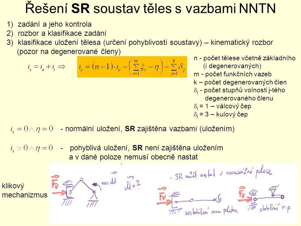 Řešení SR soustav těles s vazbami NNTN