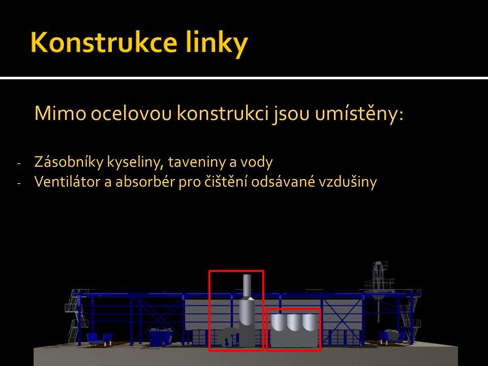 Konstrukce linky Mimo ocelovou konstrukci jsou umístěny:
