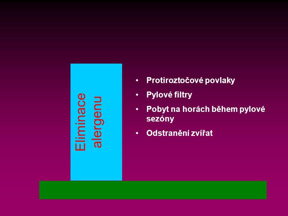 Eliminace alergenu Protiroztočové povlaky Pylové filtry