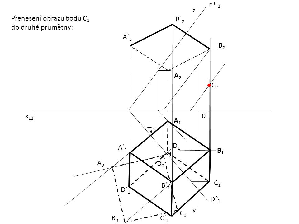 n ρ 2 z. Přenesení obrazu bodu C1 do druhé průmětny: B´2. A´2. B2. A2. C2. x12. A1. A´1. D1.