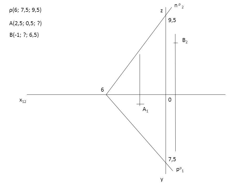 n ρ 2 ρ(6; 7,5; 9,5) z 9,5 A(2,5; 0,5; ) B(-1; ; 6,5) B2 6 x12 A1 7,5 pρ1 y
