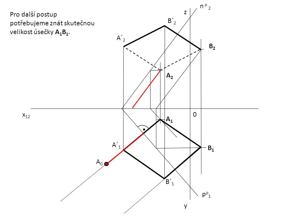 n ρ 2 z. Pro další postup potřebujeme znát skutečnou velikost úsečky A1B1. B´2. A´2. B2. A2. x12.