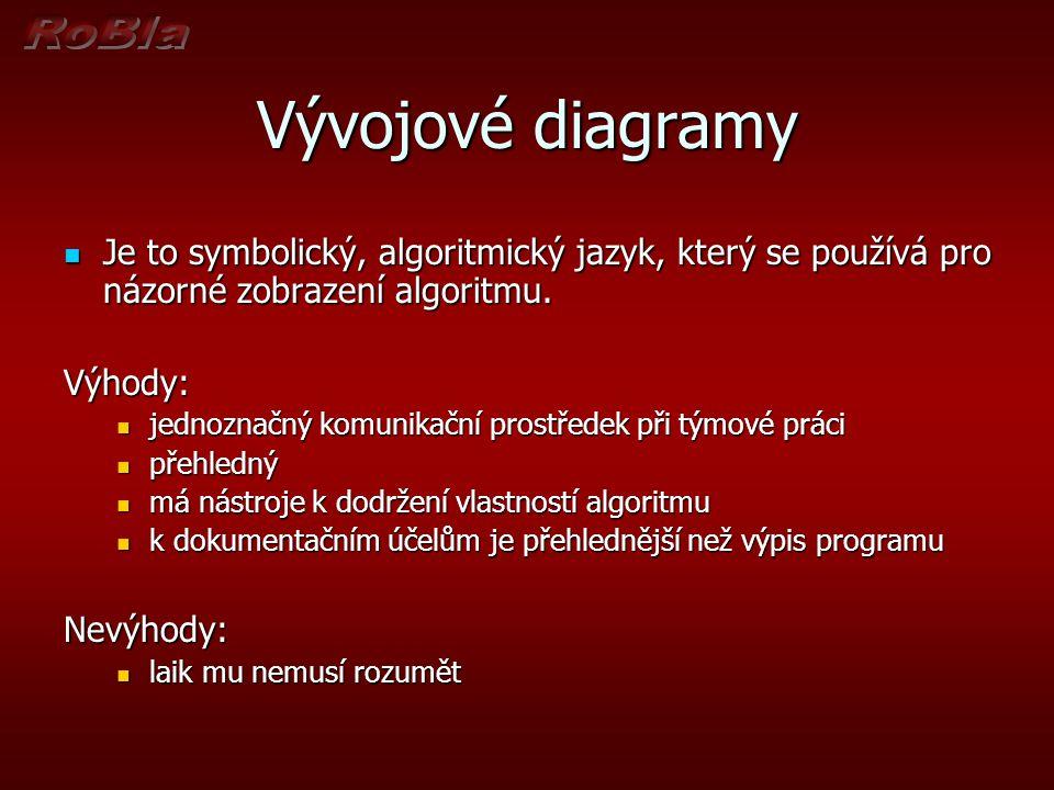 Vývojové diagramy Je to symbolický, algoritmický jazyk, který se používá pro názorné zobrazení algoritmu.