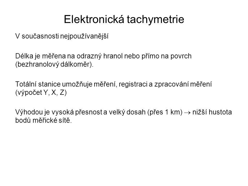 Elektronická tachymetrie