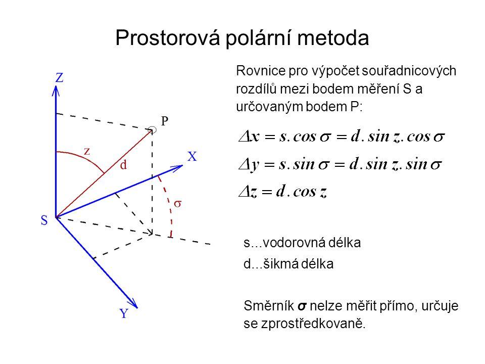 Prostorová polární metoda