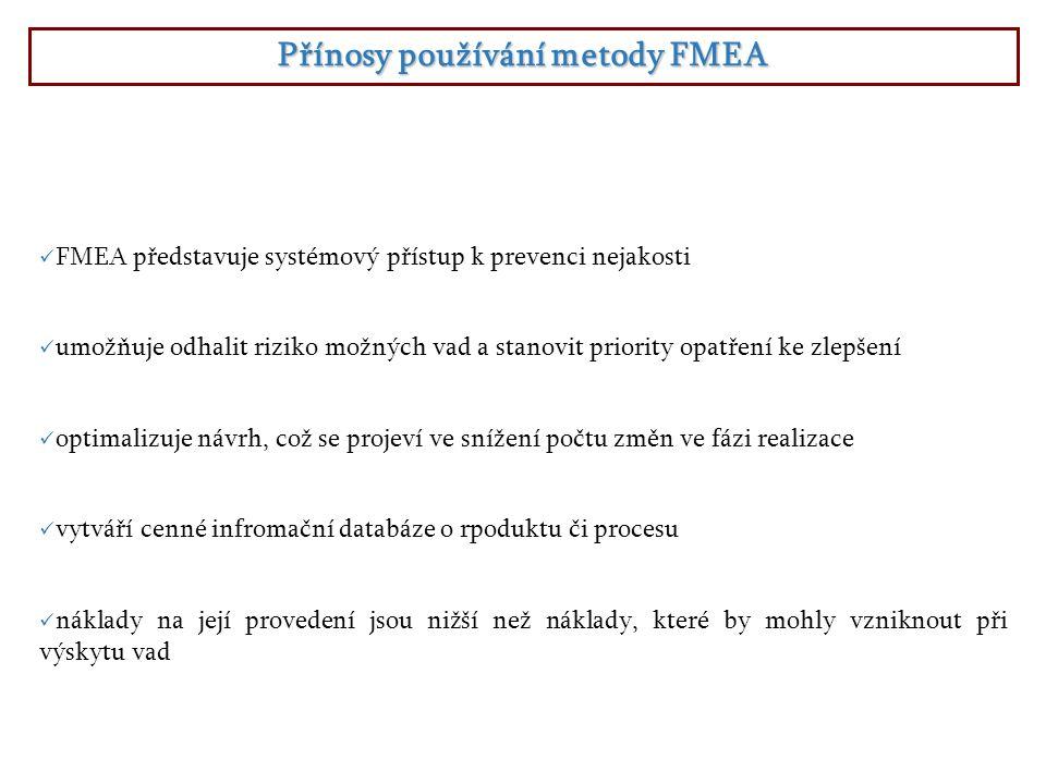 Přínosy používání metody FMEA