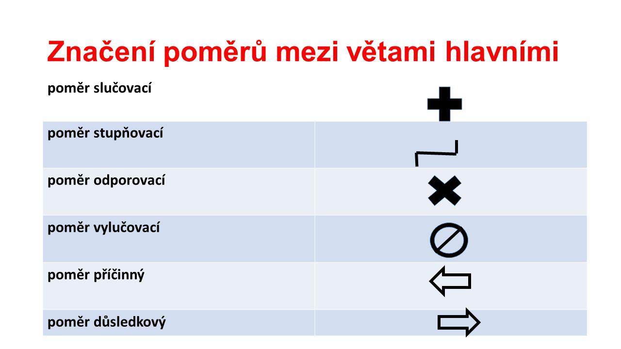 Značení poměrů mezi větami hlavními
