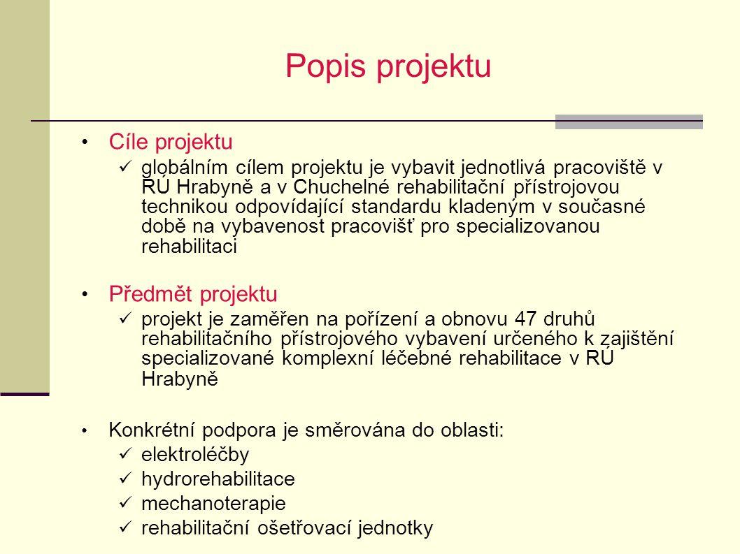 Popis projektu Cíle projektu Předmět projektu