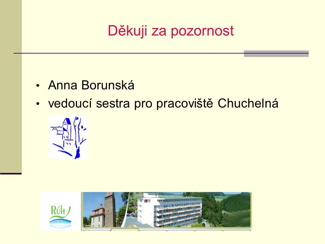 Děkuji za pozornost Anna Borunská