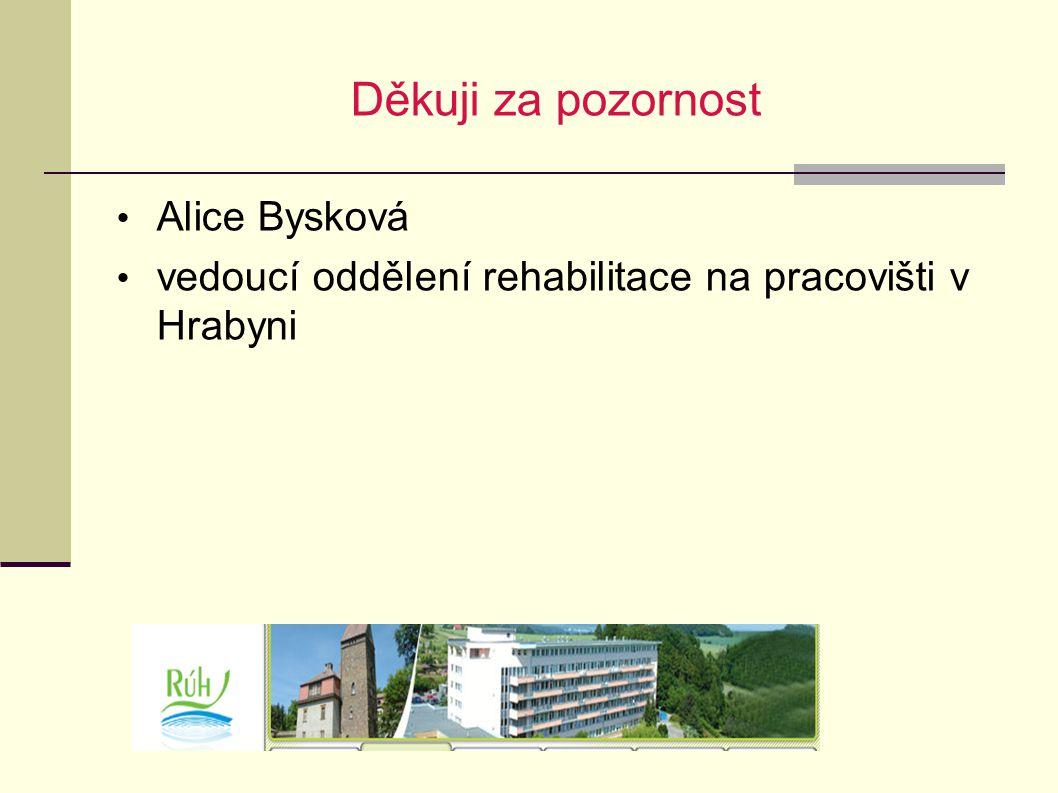 Děkuji za pozornost Alice Bysková