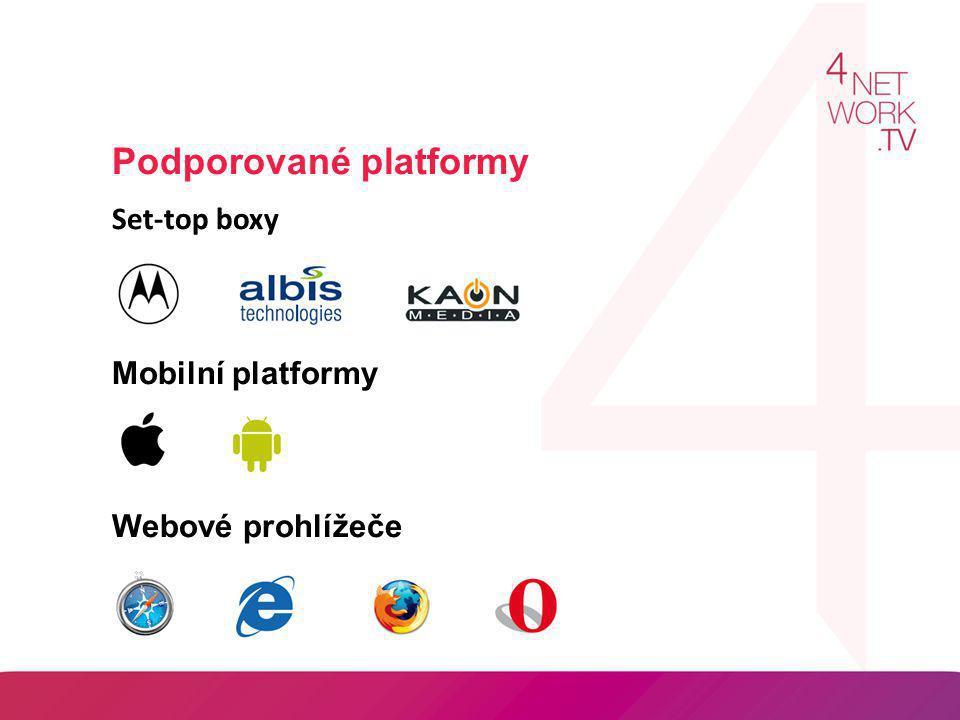 Podporované platformy