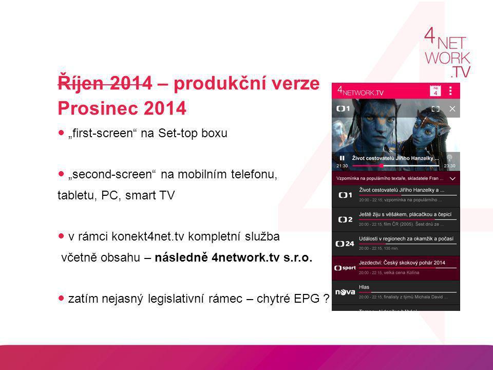 Říjen 2014 – produkční verze Prosinec 2014