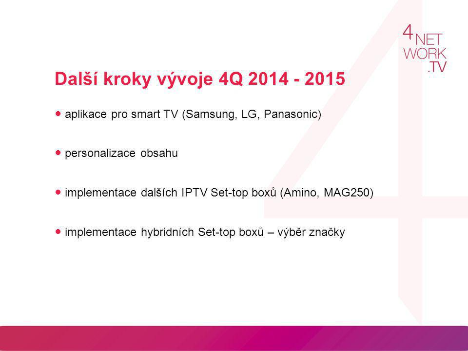 Další kroky vývoje 4Q 2014 - 2015 ● aplikace pro smart TV (Samsung, LG, Panasonic) ● personalizace obsahu.